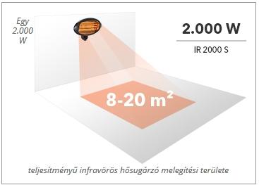 Infravörös hősugárzó teljesítménye Trotec IR 2000 S