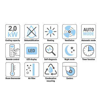 Mobil klíma PAC 2000 SH tulajdonságai piktogramokkal